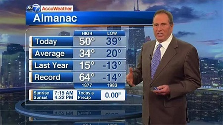 Jerry Taft retired as ABC7 Chicago Chief Meteorologist