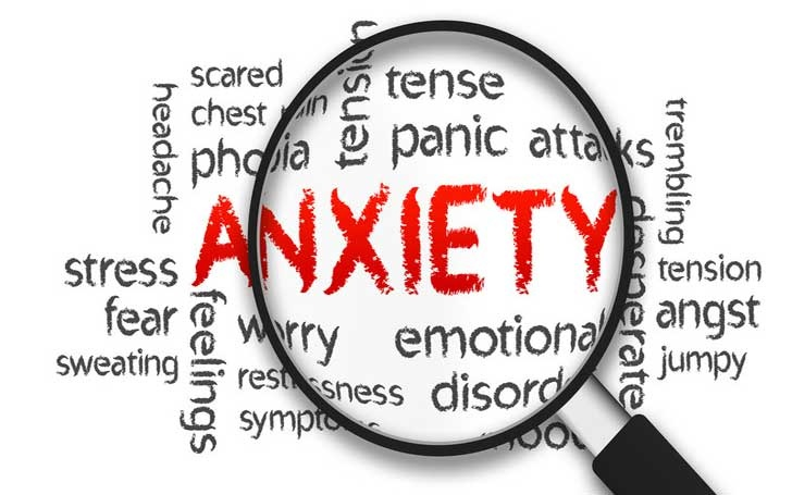 Know about Anxiety Disorder along with its Causes, Symptoms, and Treatment